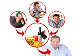 Übergewicht - Gründe
